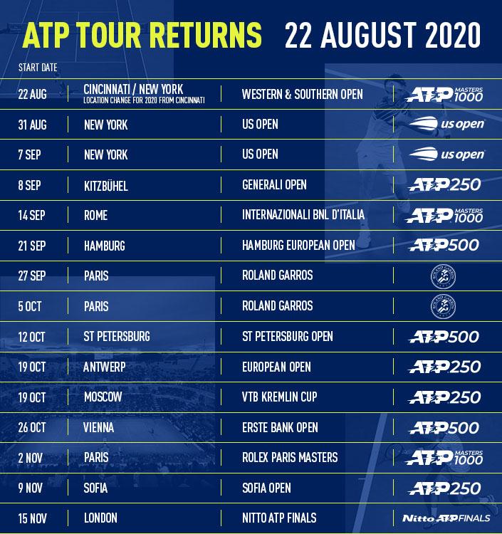 ATP kalender update augustus